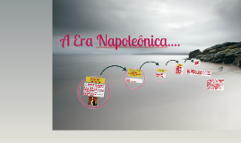 Copy of A Era Napoleônica....