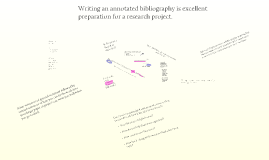 Copy of Annotated Bibliography