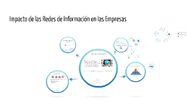 Clase 7 Maf 2016 Impacto de las Redes de Información en las Empresas