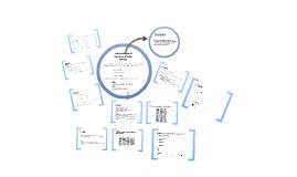 Analyse de l'image des marques dans les blogs high-tech