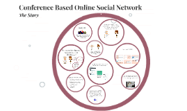 Copy of Conference Based Online Socail Network