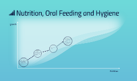 Nutrition, Oral Feeding and Hygiene