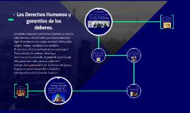 Los Derechos Humanos, garantias y deberes.