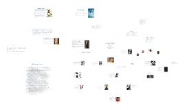 HP204 Personality Psychology