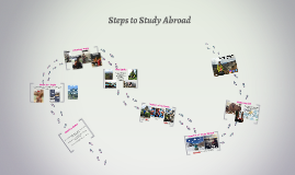 Steps to Study Abroad