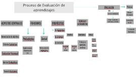 Proceso de Evaluacion de aprendizajes