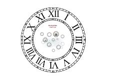 How the Killing Clock Ticks