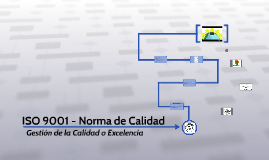 ISO 9001 - Norma de Calidad