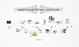 Annika Through The Ages: Get The Look