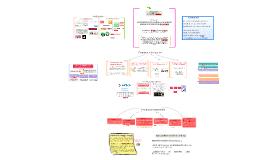 PDF Experiencia
