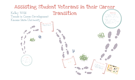Student Veteran Career Transition