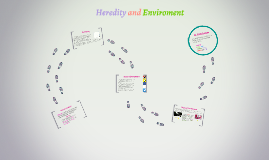 Copy of Heredity and Environment