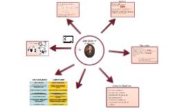 Copy of John Locke y el Empirismo
