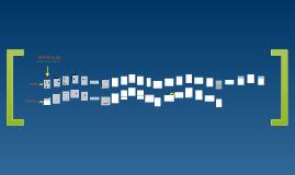 Copy of Geometría Descriptiva II