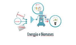 Energjia e biomases