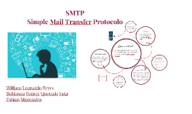Protocolo SMTP campo_eli