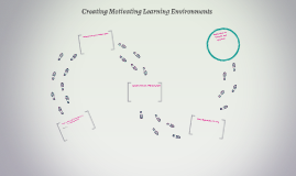 Creating Motivating Learning Environments