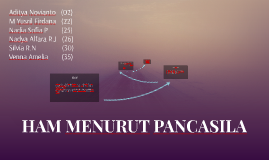 HAM MENURUT PANCASILA