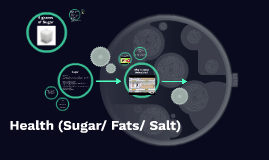 Health (Sugar/Fat/Salt)