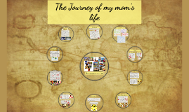 The Journey of My Mom