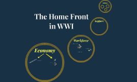 Home Front in WWI