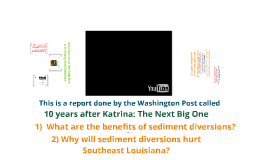 Mississippi River Delta Soap Box Debate
