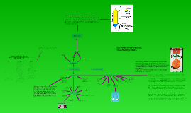 Pure Substances and Mixtures- Concept Map