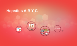Hepatitis A,B Y C