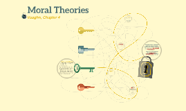 Copy of Moral Theories