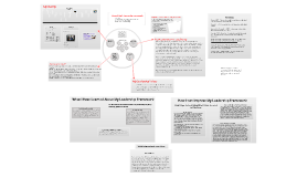 A Social Work Leadership Framework