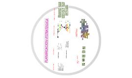 Copy of PLANIFICACION ESTRATEGICA