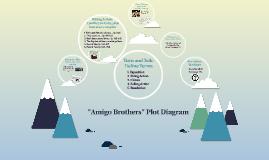 """Copy of """"Amigo Brothers"""" Plot Diagram"""