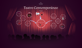 Teatro Contemporaneo