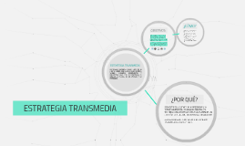 Estrategia Transmedia