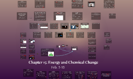 Chapter 15: Energy and Chemical Change