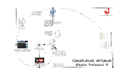 Copy of EP-IV: Comunidades Virtuales