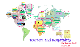 1.Top Tourist Destinations of the World