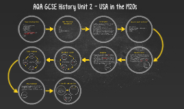 AQA GCSE History Unit 2 - USA in the 1920s Revision