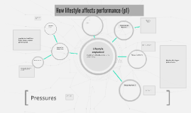 How lifestyle affects performance (p1)