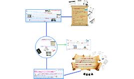 Copy of La curation de contenu