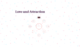 Love and Attraction <3