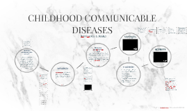 CHILDHOOD COMMUNICABLE DISEASES