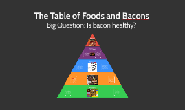 The Table of Foods and Bacons