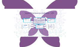 Copy of Lúpus Eritematoso sistêmico - LES