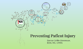 Preventing Patient Injury