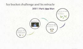 Ice bucket challenge and its miracle
