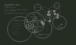 Dynamic ASP.NET MVC