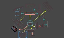 Copy of Termodinámica