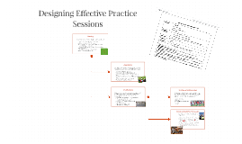 Designing Effective Practice Sessions