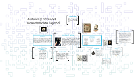 Autores y obras del Renacimiento Español